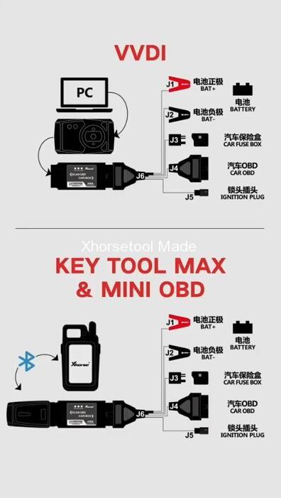 How To Program Toyota 8a All Keys Lost By Vvdi2 Xhorse Key